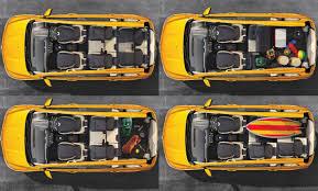2020 Renault Triber 1.0 Prestige